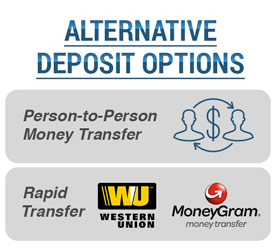 Alternative deposit options for online poker sites