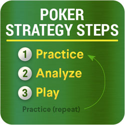 Poker Strategy Steps